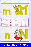 Alfabeti Cartoni Animati-m-n-jpg