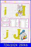 Alfabeti Cartoni Animati-i-j-jpg