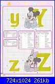 Alfabeti Cartoni Animati-y-z-jpg