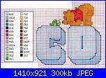 Alfabeti Cartoni Animati-alfa-pooh-c-d-jpg