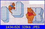 Alfabeti Cartoni Animati-alfa-pooh-i-j-k-jpg