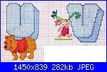 Alfabeti Cartoni Animati-alfa-pooh-u-v-jpg