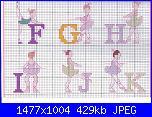 Alfabeti persone-alfabeto-ballerine-f-g-h-i-j-k-jpg