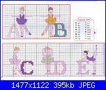 Alfabeti persone-alfabeto-ballerine-b-c-d-e-jpg