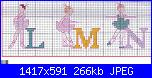 Alfabeti persone-alfabeto-ballerine-l-m-n-jpg