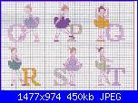 Alfabeti persone-alfabeto-ballerine-o-p-q-r-s-t-jpg