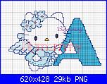 Alfabeto Hello Kitty Angelo Azzurro-hello-kitty-png