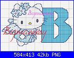 Alfabeto Hello Kitty Angelo Azzurro-b-hello-kitty-png
