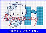 Alfabeto Hello Kitty Angelo Azzurro-h-hello-kitty-png