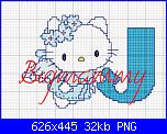 Alfabeto Hello Kitty Angelo Azzurro-j-hello-kitty-png