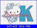 Alfabeto Hello Kitty Angelo Azzurro-k-hello-kitty-png