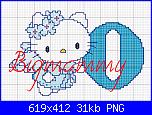 Alfabeto Hello Kitty Angelo Azzurro-o-hello-kitty-png