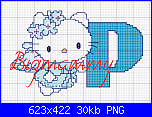 Alfabeto Hello Kitty Angelo Azzurro-p-hello-kitty-png