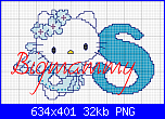 Alfabeto Hello Kitty Angelo Azzurro-s-hello-kitty-png