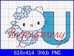 Alfabeto Hello Kitty Angelo Azzurro-u-hello-kitty-png