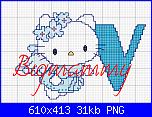 Alfabeto Hello Kitty Angelo Azzurro-v-hello-kitty-png