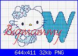 Alfabeto Hello Kitty Angelo Azzurro-w-hello-kitty-png