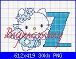 Alfabeto Hello Kitty Angelo Azzurro-z-hello-kitty-png