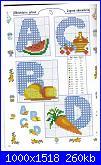 Alfabeto in cucina-cucina-jpg