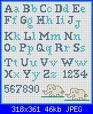 Mini alfabeti-1625502_646344792145757_1248422180135900278_n-jpg