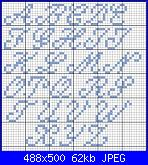 Mini alfabeti-10350612_646388805474689_3995752287432798305_n-jpg