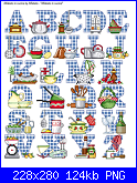 Alfabeti, alfabeti e ancora alfabeti-100a0001-1-png