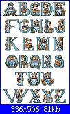 Alfabeti, alfabeti e ancora alfabeti-100a0010-jpg