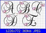Alfabeto con farfalle-alfa-farfa-5-jpg