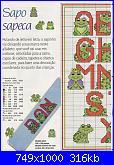 Alfabeti-frog-1-jpg