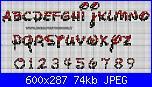 Alfabeti-01e9f3472e364f63e5e2698fd0fa27d2-jpg