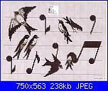 Uccellini e rondini-243329-36871028-m750x740-jpg