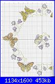 Farfalle-12-jpg