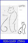 Gatti e Gattini-silhouette-jpg