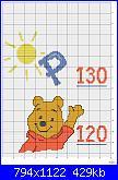 Metri misura Bimbi-winnie_pook_letras_1-jpg
