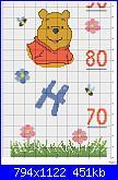 Metri misura Bimbi-winnie_pook_letras_3-jpg