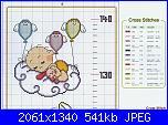Вышивка крестиком схемы метрики новорожденных 743