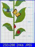 Metri misura Bimbi-girasol-2-jpg