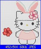 Schemi Hello Kitty-3385343ea84e1a146e-jpg