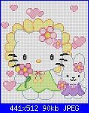 Schemi Hello Kitty-hellokittyprimavera-jpg
