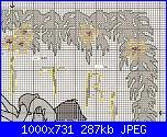Il Libro della Giungla-122502-c063f-28508377-jpg