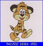 tigrotto-tigris-1-jpg