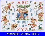 Schemi Winny the Pooh e soci-dmc-bl463-70-winnie-sampler-jpg