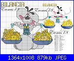Diddl-bilancia-jpg