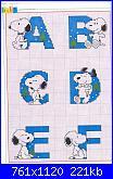 Looney Tunes: Titti / Tweety, Gatto Silvestro-alfabeto-snoopy-natale-1-jpg