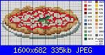 Schemi Pane e Pizza-pizza-jpg