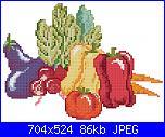 Verdura-orto-1-foto-jpg