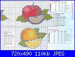 Frutta-molde_ponto_cruz_frutas%5B1%5D-jpg