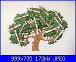 Alberi e Foglie-8dd7f391bf93-jpg