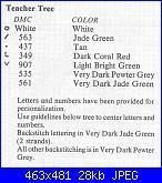 Alberi e Foglie-little-tree-color-key-jpg