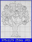 Alberi e Foglie-little-tree-jpg